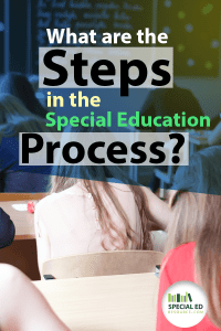 Children sitting in desks in a classroom with text overlay What are the Steps in the Special Education Process